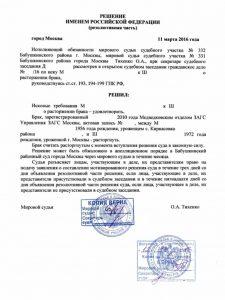 brakorozvodniy_process_resh4